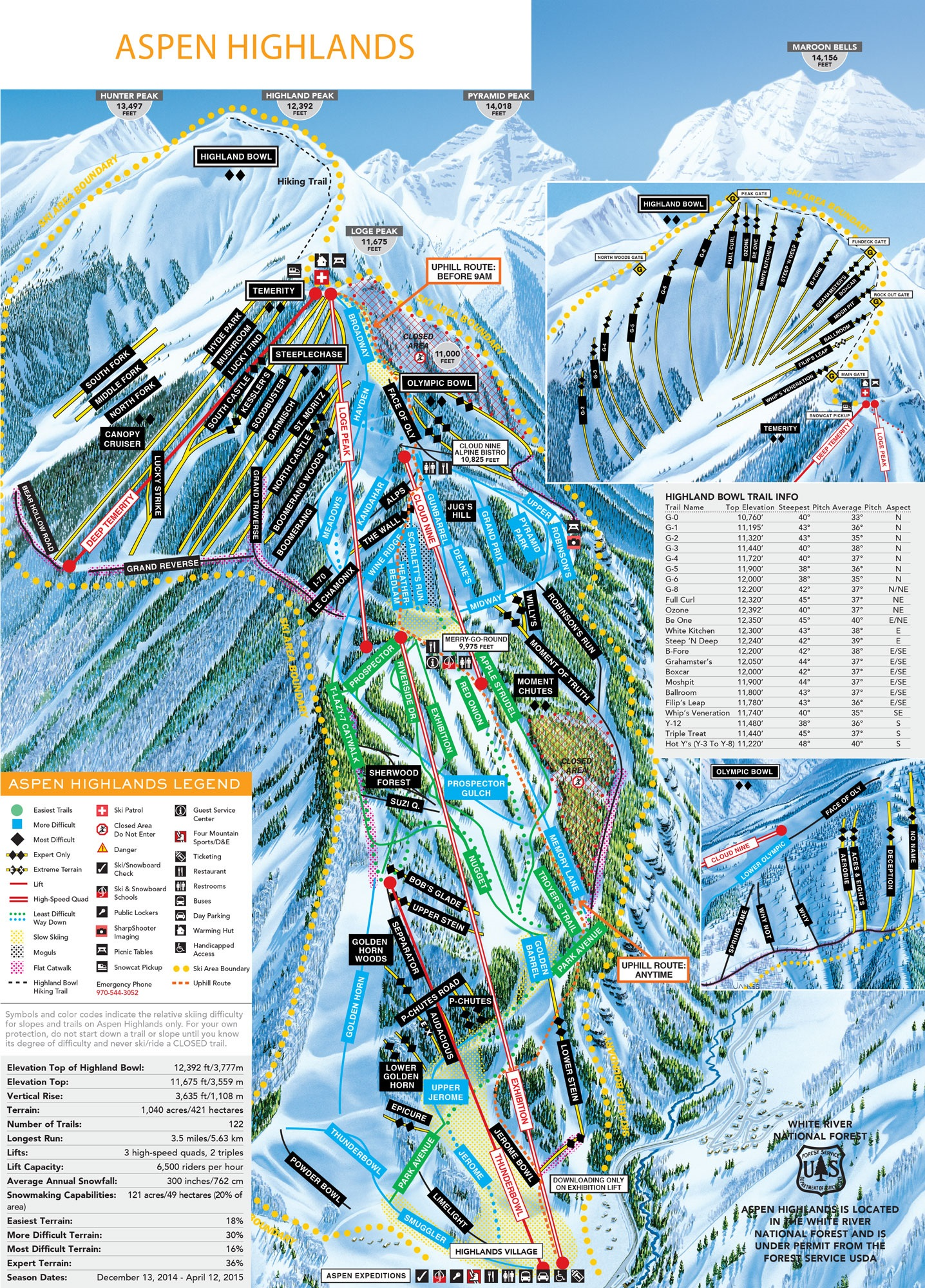 La carte du domaine skiable d'Highlands